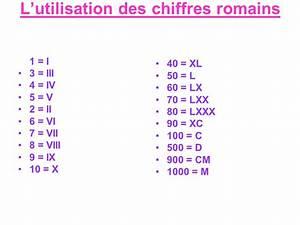 Chiffre Romain De 1 A 50 : calcul de doses ppt video online t l charger ~ Melissatoandfro.com Idées de Décoration