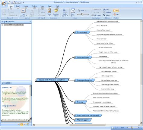 affinity diagram  affinity diagram process