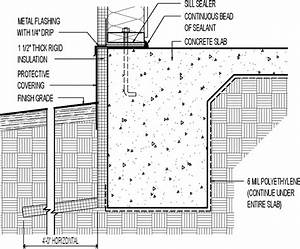 Slab Foundations | GreenBuildingAdvisor.com … | Pinteres…