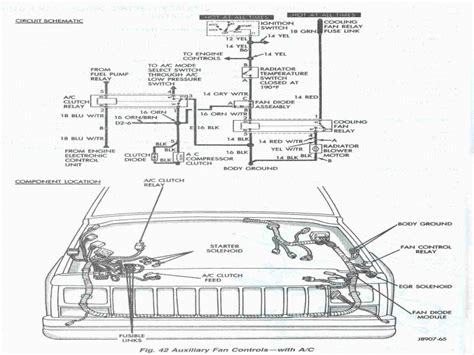 Jeep Cherokee Diagram Wiring Forums
