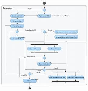 Uml Business Process