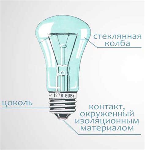 Мир вокруг нас все про электрические лампочки