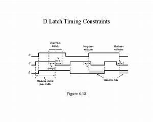 D Latch Timing Constraints