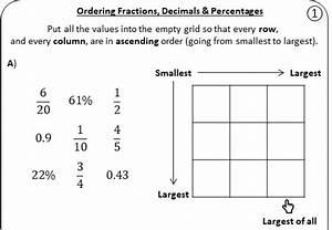 Dividing Fractions Bar Diagrams