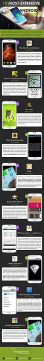 most expensive app for iphone most expensive android apps that are quite to buy