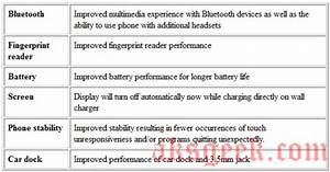 Software Update For At U0026t Motorola Atrix 4g 4 1 57  Beta