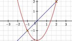 Schnittpunkte Von Funktionen Berechnen : fl che zwischen zwei graphen berechnen touchdown mathe ~ Themetempest.com Abrechnung