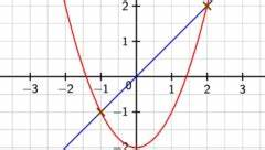 Fläche Unter Parabel Berechnen : fl che zwischen zwei graphen berechnen touchdown mathe ~ Themetempest.com Abrechnung