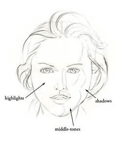 How to Sketch Human Faces and Shades