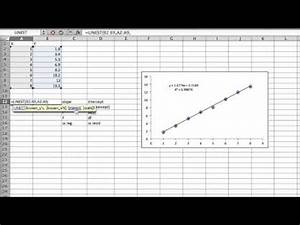 Add Function In Excel Using Linest In Excel Youtube