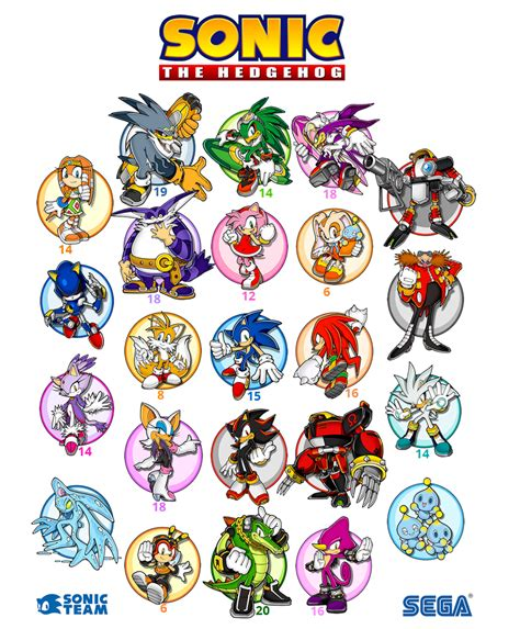 Official ages of the Sonic characters according to the ...