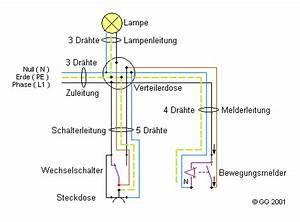 Bewegungsmelder Mit Schalter Für Dauerlicht : bewegungsmelder 03 ~ Orissabook.com Haus und Dekorationen