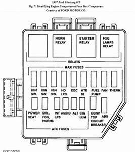 Fuse Box Diagram For 1997 Ford Mustang 1999 Jeep Wrangler Stereo Wiring Controlwiring Tukune Jeanjaures37 Fr