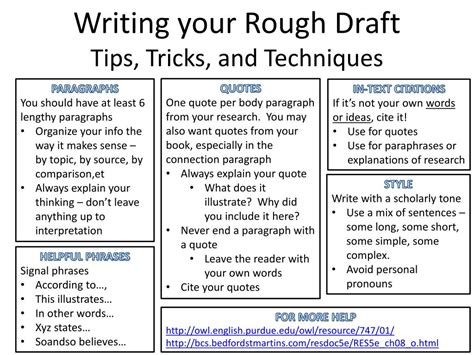 writing  rough draft tips tricks  techniques powerpoint  id