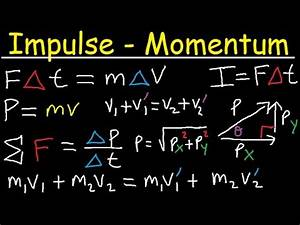 Impulse - Linear Momentum, Conservation, Inelastic ...