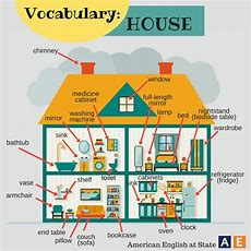 Vocabulary  American English At State  English Vocabulary  Pinterest  Furniture, House And