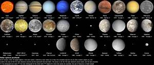 The Solar System's 'Yearbook' is About to Get Filled In ...