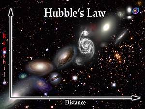 Who was Edwin Hubble and what did he do? - Quora
