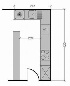 plan de cuisine en l 8 exemples pour optimiser l39espace With cuisine avec ilot central plaque de cuisson