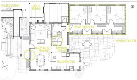 surprisingly  energy efficient house design house