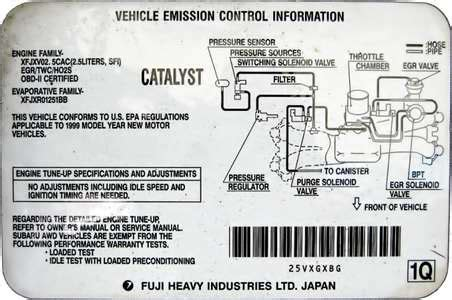 Subaru Legacy Engine Diagram Questions Answers With