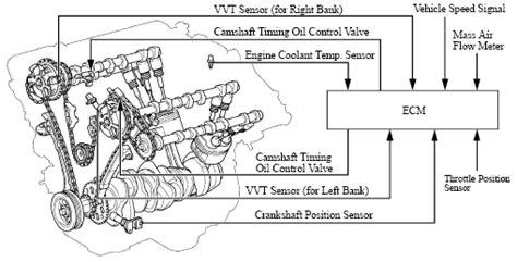 vvt variable valve timing pawlik automotive repair