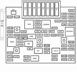 Roger Vivi Ersaks  2008 Chevy Equinox Wiring Diagram