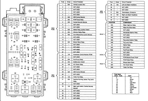 2009 08 26_133437_11 i have a 01 mazda b2300 and the starter relay is broken on 2003 mazda b2300 fuse box diagram