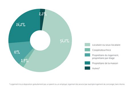 comment acheter  bien immobilier en suisse le mode