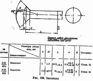 Ak-47  Akm  Akms And Ak-74 Blueprints