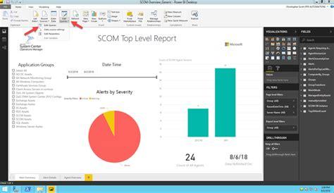 tool   toolbox scom dashboard report