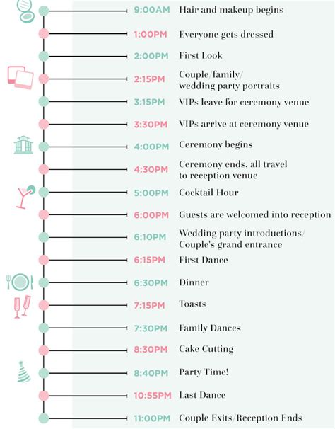 wedding day itinerary template 9 wedding day timeline every should follow weddingwire