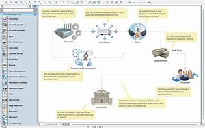 Workflow Diagram Software Mac