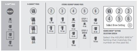 keurig 2 0 brew sizes keurig k250 review grading keurig 39 s single serve k carafe