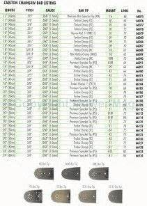 Chainsaw Chain Sharpening Angle Chart Google Search
