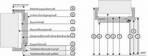 Schallschutzklassen Türen Tabelle : t ren archive ratgeber ~ Avissmed.com Haus und Dekorationen
