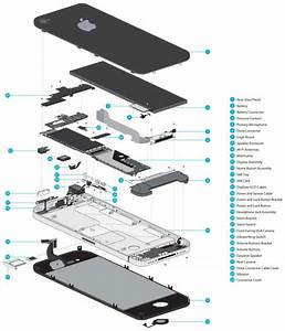 Iphone4 Illustration For Ifixit Com