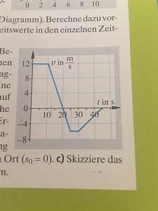 Geschwindigkeit Berechnen Mathe : diagramm physik t s diagramm aus vt diagramm machen nanolounge ~ Themetempest.com Abrechnung
