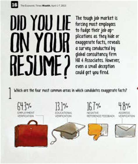 fibbed resume infographics lying on a resume