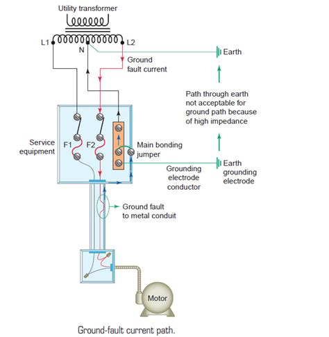 Breaker Switch Wiring Diagram by Single Phase 240 V Motor Controlled By Transformer And