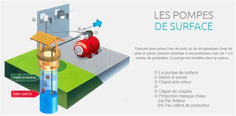 les pompes de surface pour arrosage et irrigation e pompes