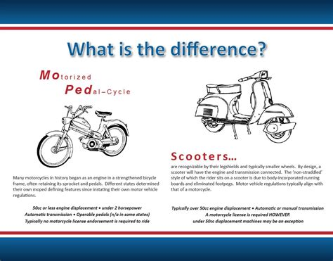what is the difference between a and a sofa motorbikes for the masses aaca museum