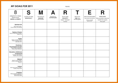 Plan Template Plan Templates Plan Template Plan Template