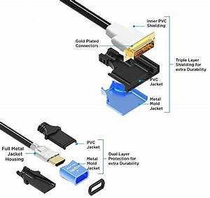 Guide To The Best Hdmi To Dvi Adapters And Cables