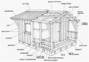 choisir materiaux menuiserie de la maison abris de jardin With plan cabane de jardin
