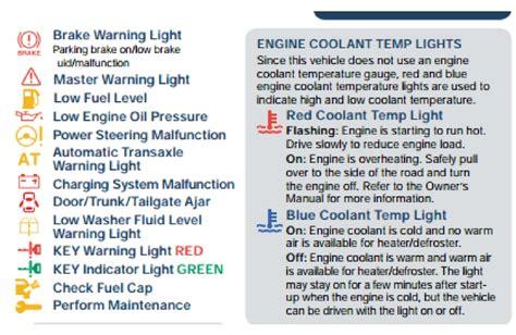 Mazda Cx 5 Warning Lights by What Do Mazda S Dashboard Warning Lights