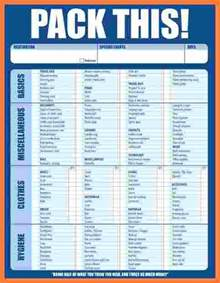 5 printable packing list marital settlements information