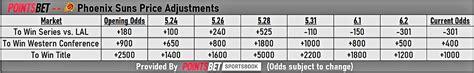 Phoenix Suns' NBA Championship Liability is Becoming a ...