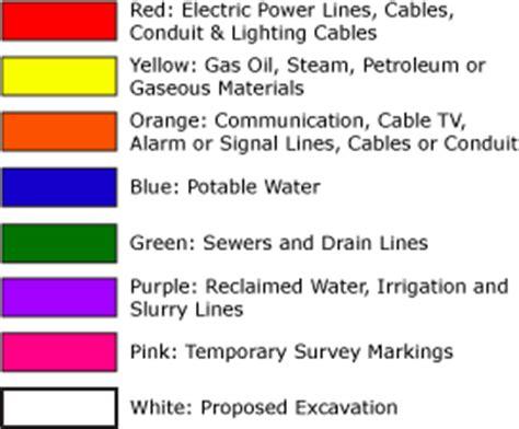 colors  public  private utility markers