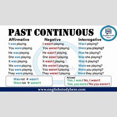 Past Continuous Tense Review  English Study Here